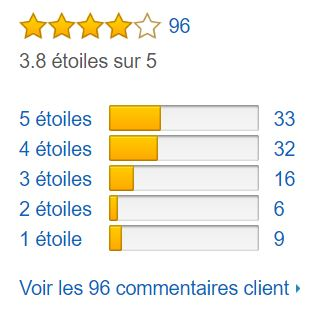 monsieur_bebe_table_a_langer_baignoire_avis_clients_amazon