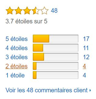 alice_de_combelle_table_a_langer_avis_clients_amazon