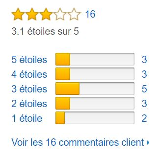 tectake_table_a_langer_baignoire_avis_clients_amazon